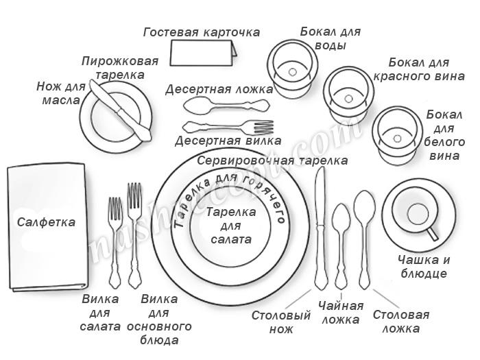 сервировка стола для официальных приемов - servirovka stola dlya ofitsialnyh priyomov