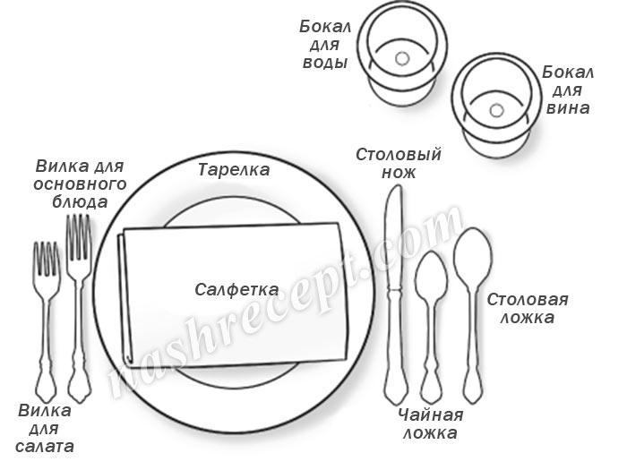 сервировка стола для менее официальных случаев - servirovka stola dlya menee ofitsialnyh sluchaev