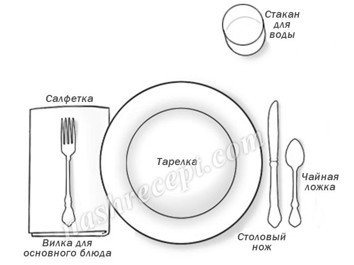 Основные схемы сервировки стола.